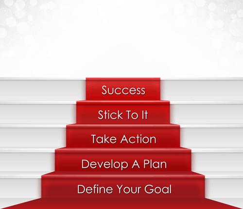 सफलता के लिए अपना रोड मैप विकसित करें